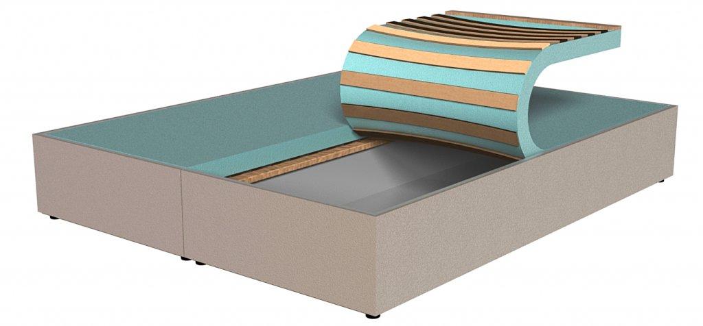 Polybox ágytest
