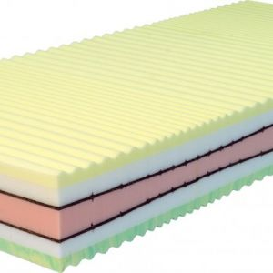 hektor 25 hideghab matrac